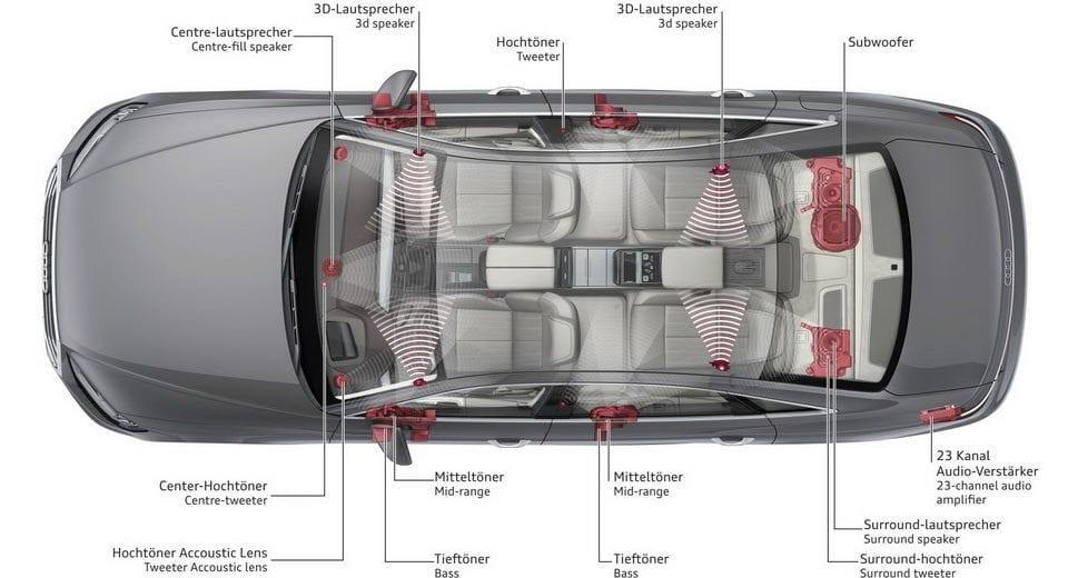 Audi A8 Bang & Olufsen 3D Advanced Sound System
