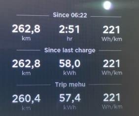 Jokamies-Teslalla-talvella-Nordkappiin-kulutus