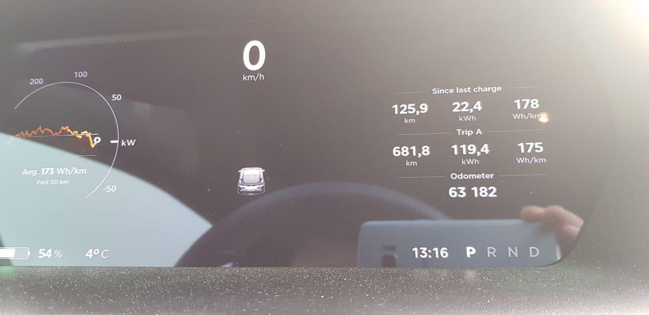 Jokamies Audi Etron koeajo - Verrokki Tesla