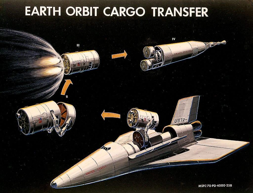 Jokamies Enterprise - avaruushinaaja